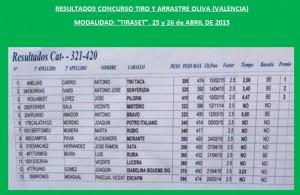 Resultados Oliva Abril 2015-3