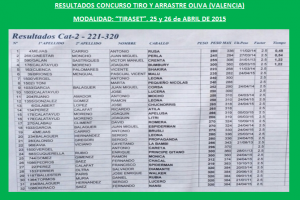 Resultados Oliva abril 2015-2