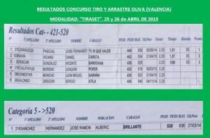 Resultados Oliva abril 2015-4